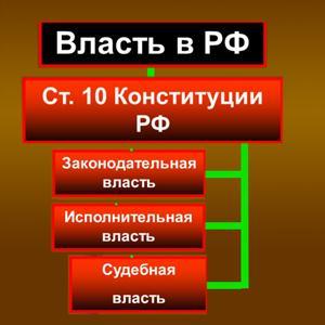 Органы власти Дзержинского