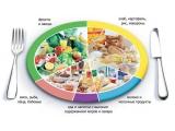 База отдыха Заимка - иконка «питание» в Дзержинском